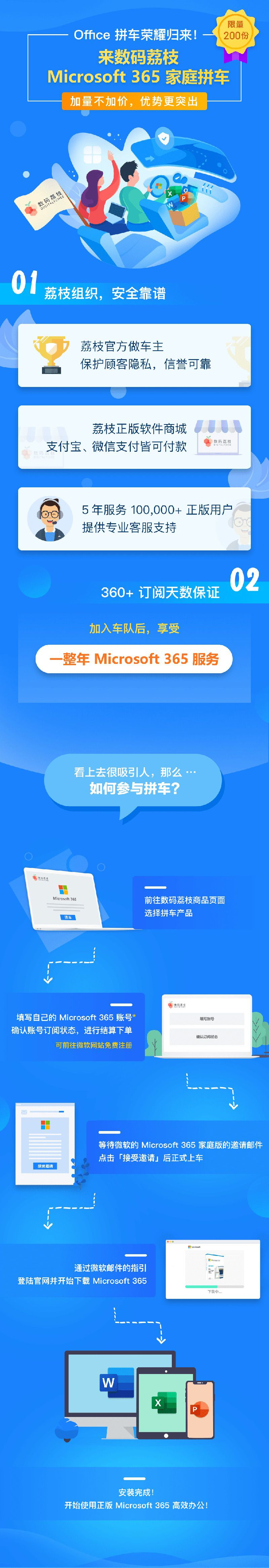 3月特惠,Microsoft 365 一年仅需 89 元