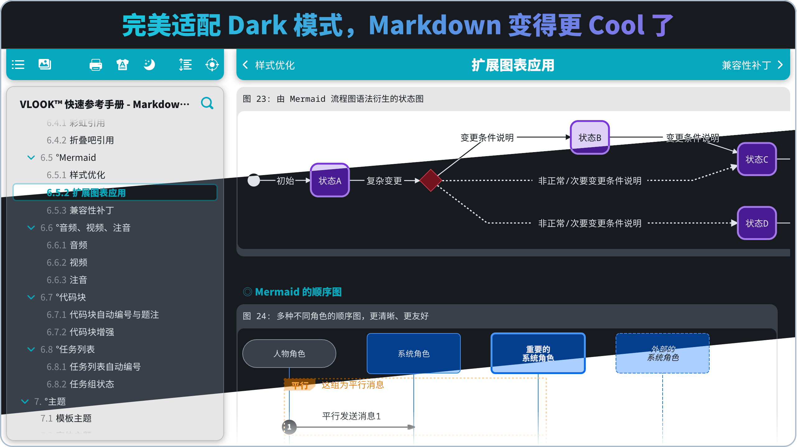 完美适配 Dark 模式,Markdown 变得更 Cool 了