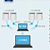 360DNS优选工具 V5.0.0.1 免费版