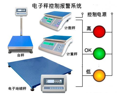 细说不同版本电子秤作弊方法  第1张