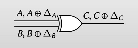 offset of a wire