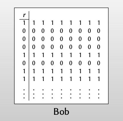 Bob has a matrx