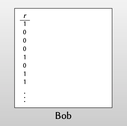 Bob has input r
