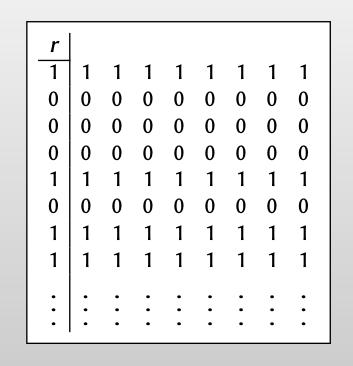 extend to a matrix