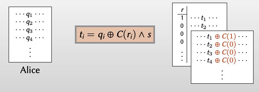 encode under C