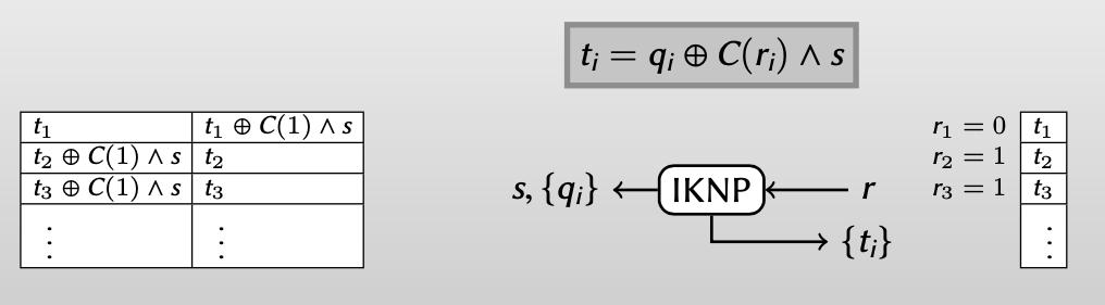 C(0) ^ s = 000...