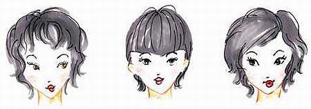 图解最适合你脸形的刘海-幽兰花香