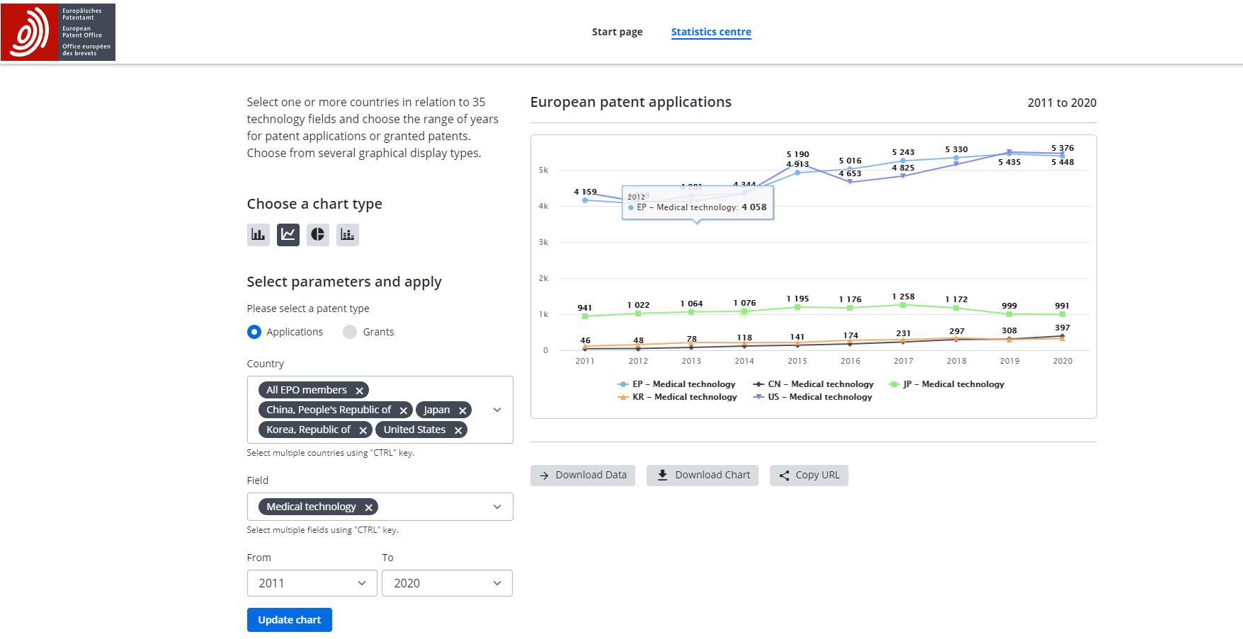 欧洲专利可视化