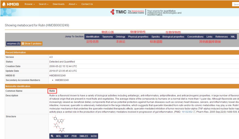 人类代谢组数据库(HMDB)