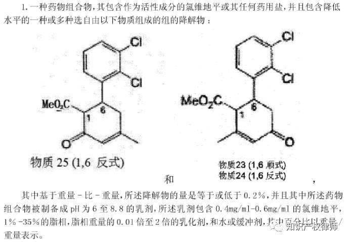 【药品专利】药物杂质专利的创造性评价--简评氯维地平降解物专利无效案