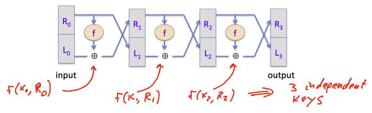 decryption circuit