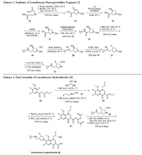500个FDA新药合成路线汇总(2002~2019年)