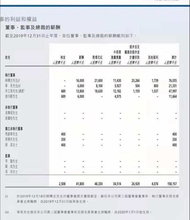 联想控股辟谣柳传志1亿年薪:消息不实,去年已不再领取职务薪酬-幽兰花香